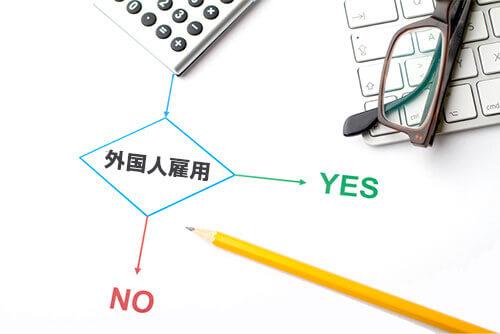 外国人の雇い方 簡易診断